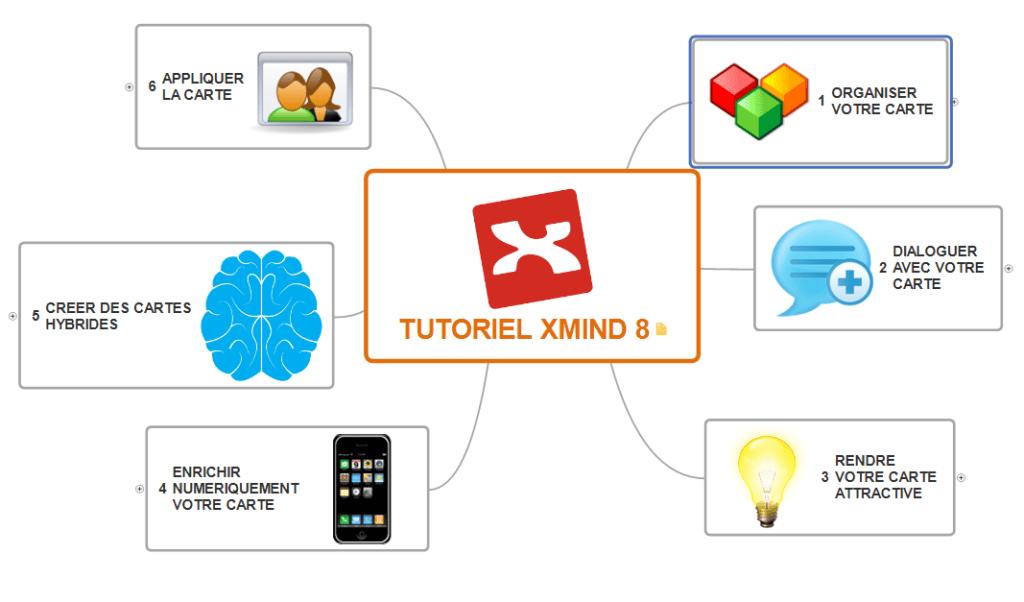 Programme de la formation en ligne Maîtriser XMind en moins d'une heure