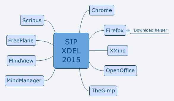 SIP_XDEL_2015_brainstorming