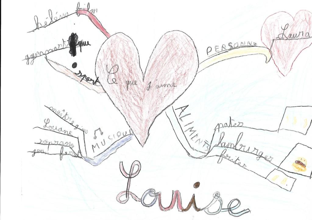 Carte Ce j'aime de Louise