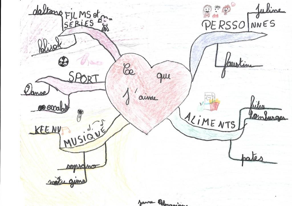 Carte Ce que j'aime Jeanne