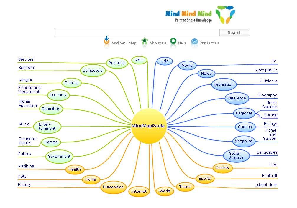 cct ecrit communication et traitement de l u0026 39 ecrit  le  u00ab mind mapping  u00bb ou la carte heuristique